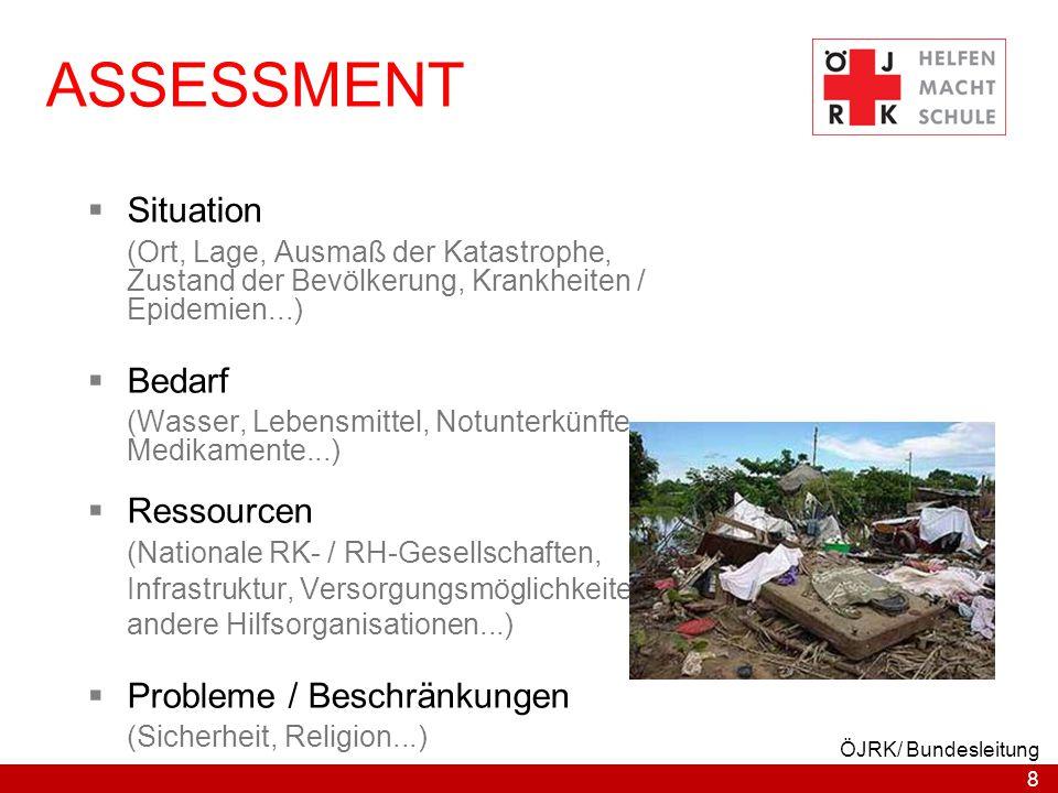 ASSESSMENT Situation Bedarf Ressourcen Probleme / Beschränkungen