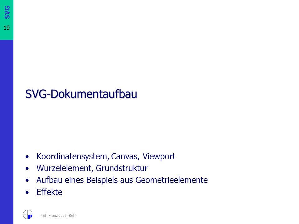 SVG-Dokumentaufbau Koordinatensystem, Canvas, Viewport