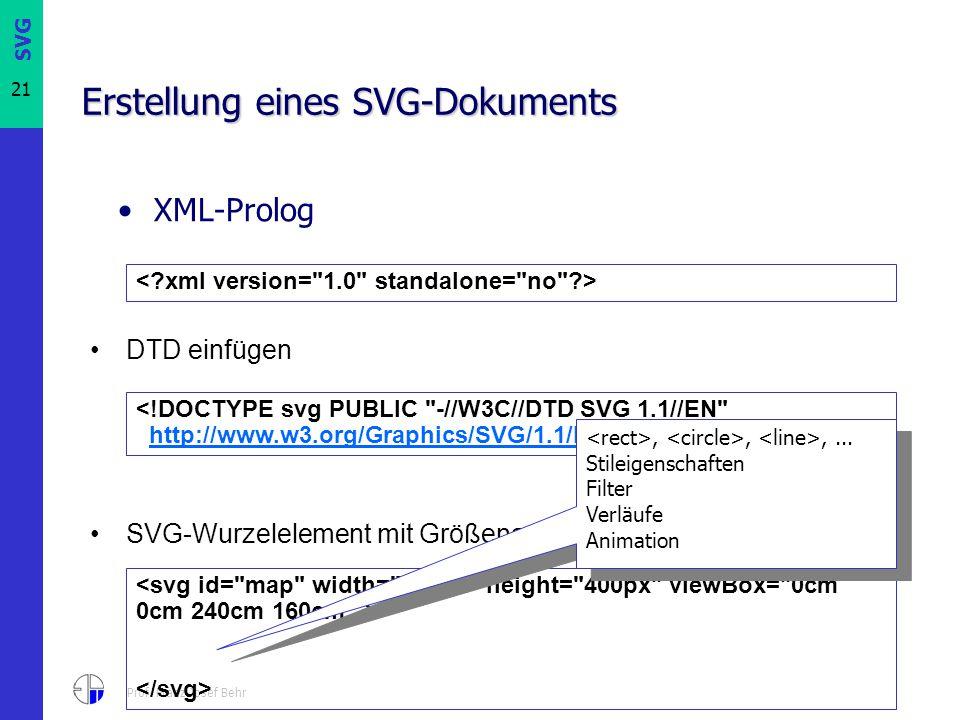 Erstellung eines SVG-Dokuments