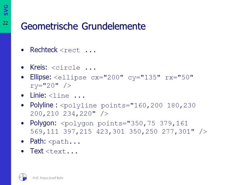 Geometrische Grundelemente