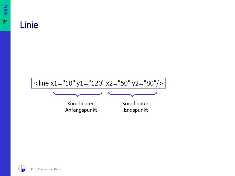 Linie <line x1= 10 y1= 120 x2= 50 y2= 80 />