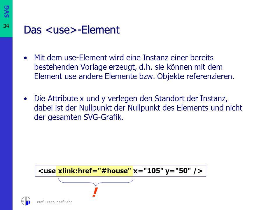 Das <use>-Element