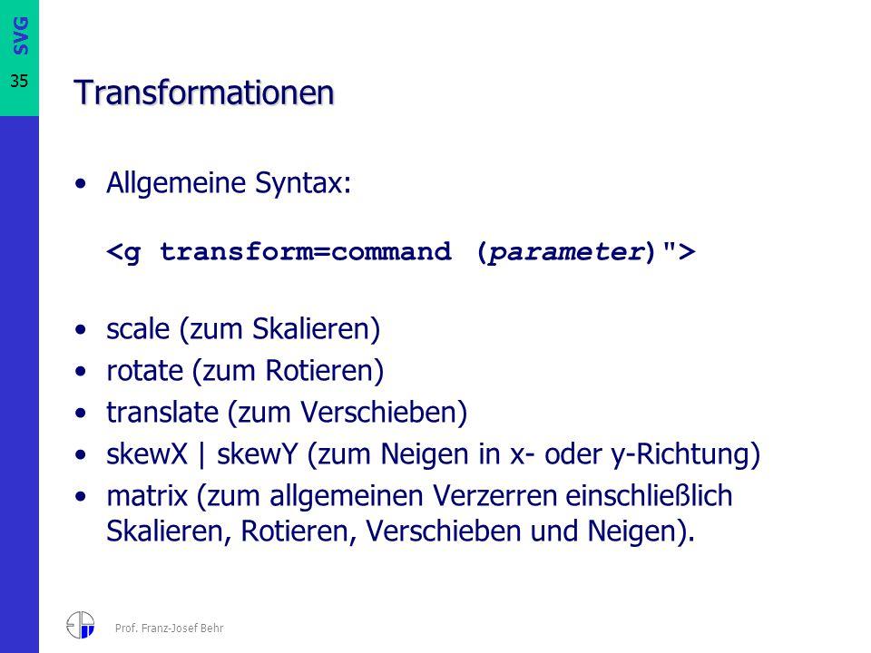 Transformationen Allgemeine Syntax: <g transform=command (parameter) > scale (zum Skalieren) rotate (zum Rotieren)