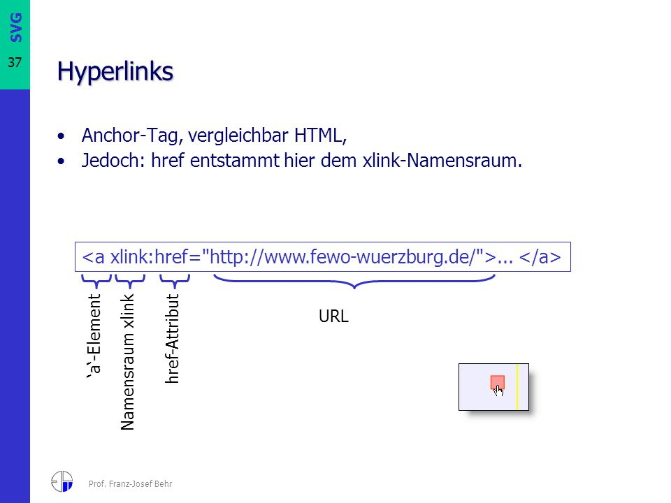 Hyperlinks Anchor-Tag, vergleichbar HTML,