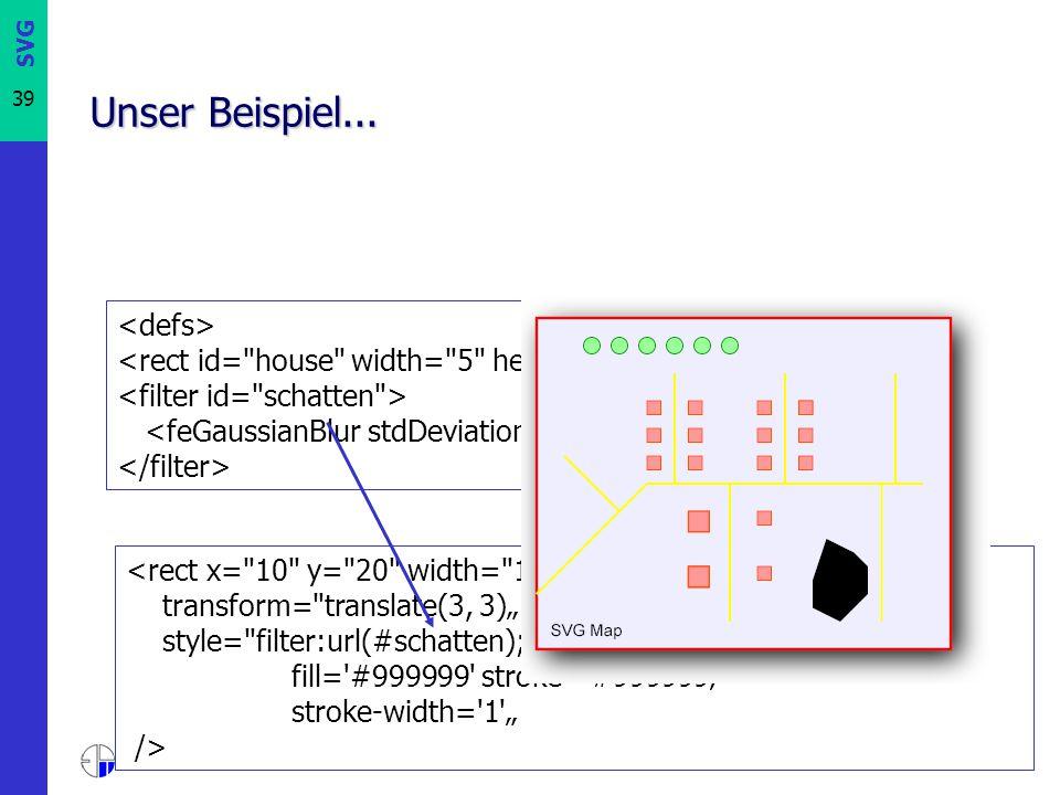 Unser Beispiel... <defs> <rect id= house width= 5 height= 5 /> <filter id= schatten > <feGaussianBlur stdDeviation= 5 /> </filter>