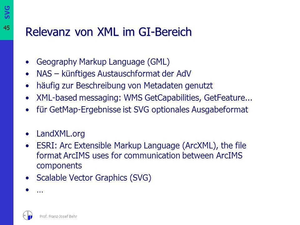 Relevanz von XML im GI-Bereich