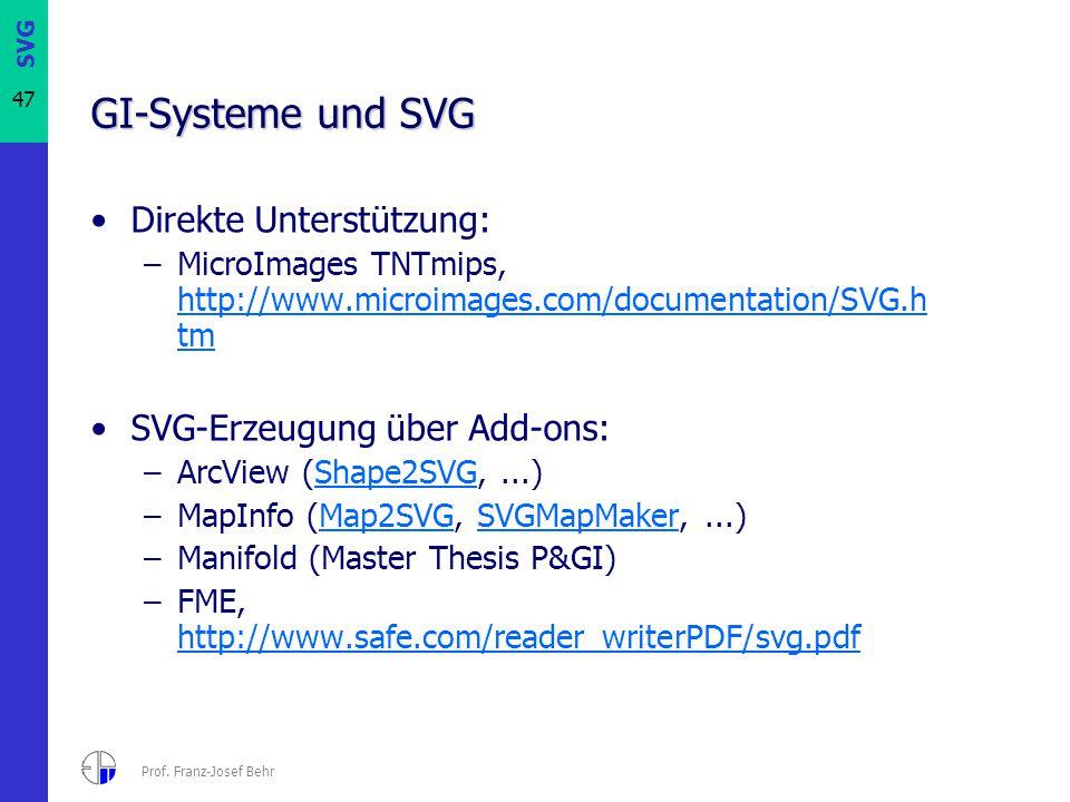 GI-Systeme und SVG Direkte Unterstützung: SVG-Erzeugung über Add-ons:
