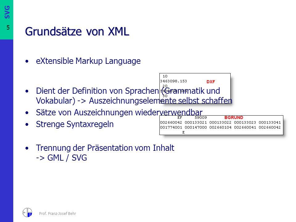 Grundsätze von XML eXtensible Markup Language