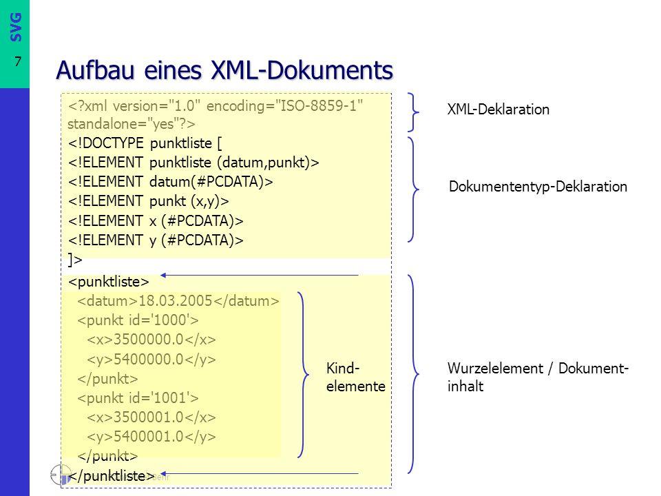 Aufbau eines XML-Dokuments