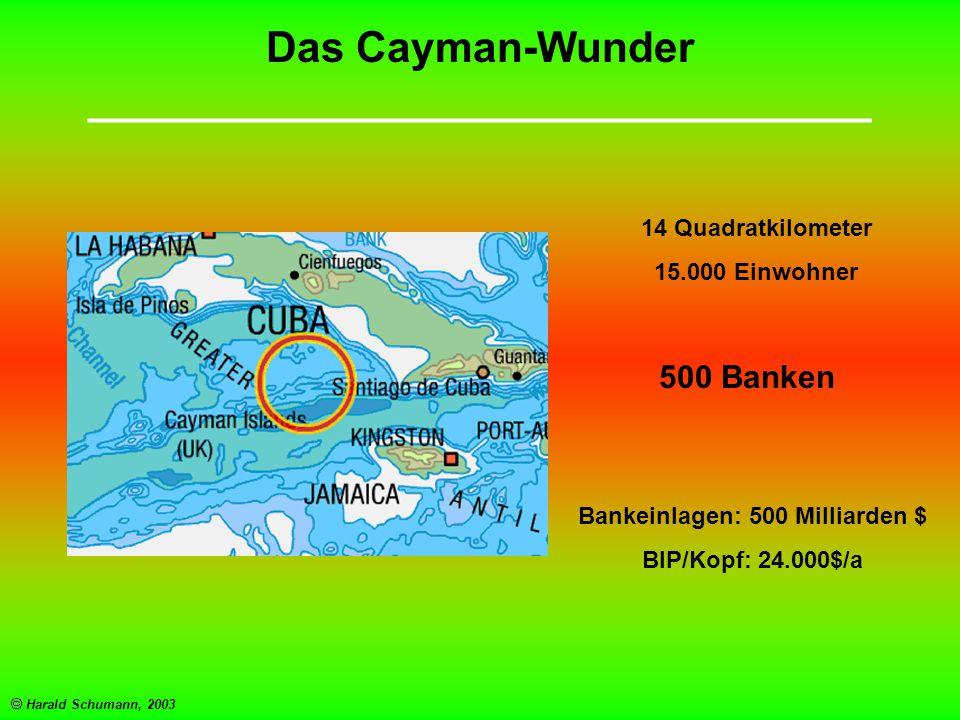 Das Cayman-Wunder _________________________________