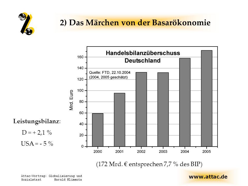 2) Das Märchen von der Basarökonomie