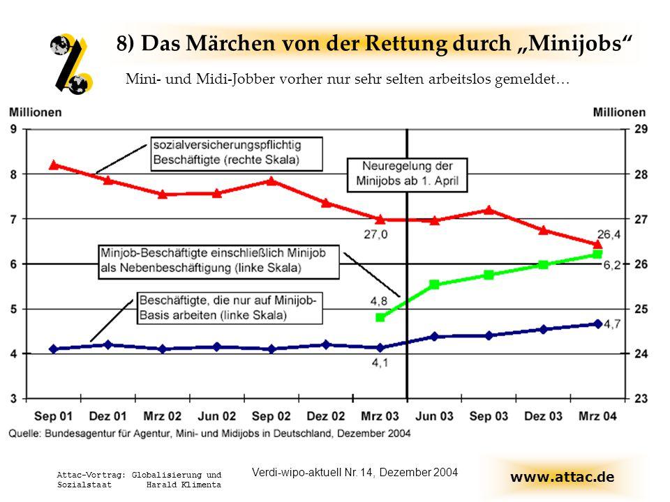 """8) Das Märchen von der Rettung durch """"Minijobs"""