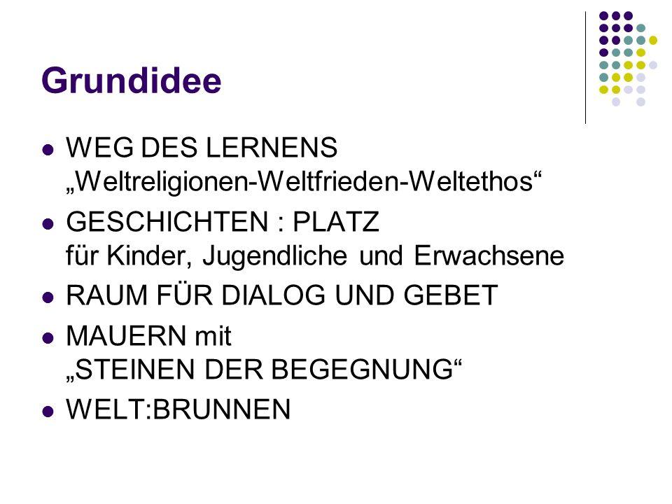 """Grundidee WEG DES LERNENS """"Weltreligionen-Weltfrieden-Weltethos"""