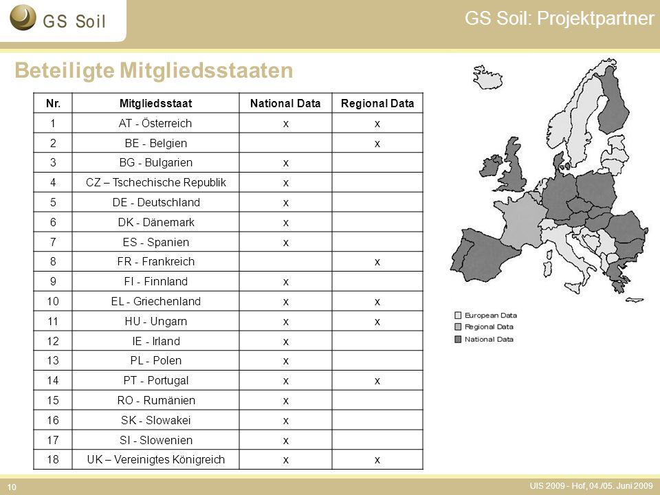 Beteiligte Mitgliedsstaaten