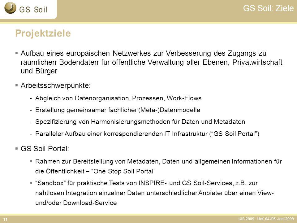 Projektziele GS Soil: Ziele