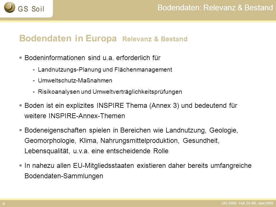 Bodendaten in Europa Relevanz & Bestand