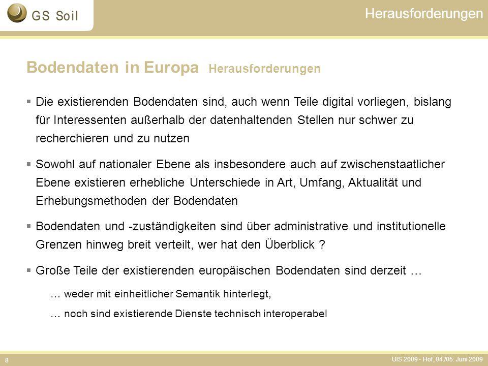 Bodendaten in Europa Herausforderungen