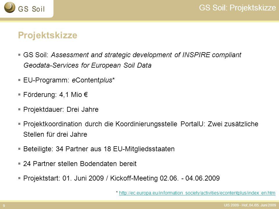Projektskizze GS Soil: Projektskizze