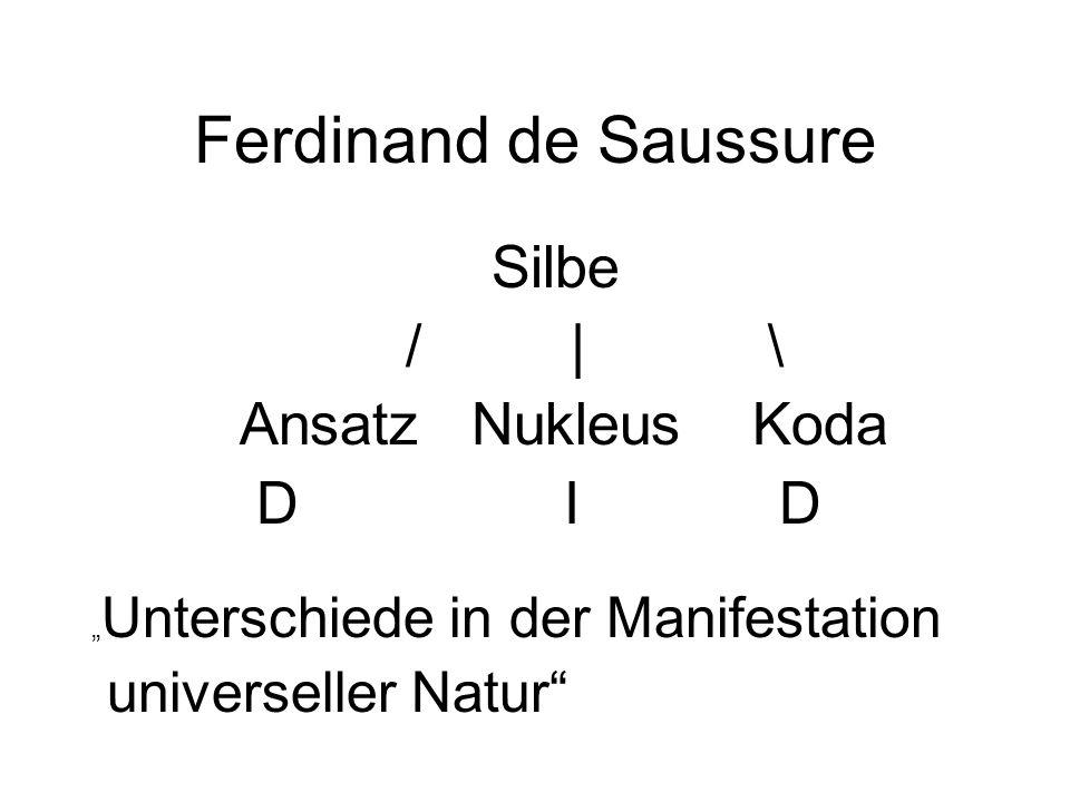 Ferdinand de Saussure / | \ Ansatz Nukleus Koda D I D