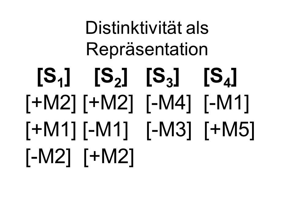 Distinktivität als Repräsentation