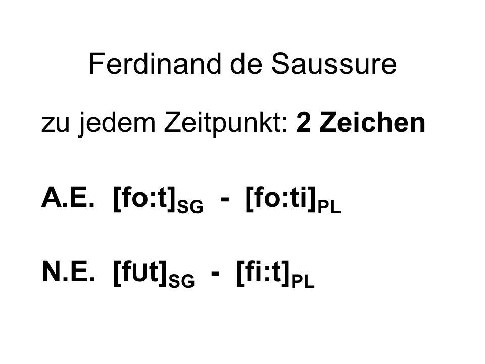 Ferdinand de Saussure zu jedem Zeitpunkt: 2 Zeichen