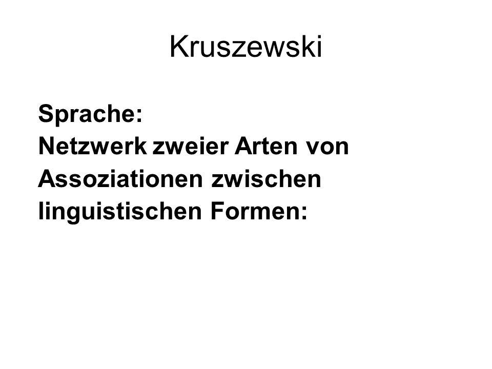 Kruszewski Sprache: Netzwerk zweier Arten von Assoziationen zwischen