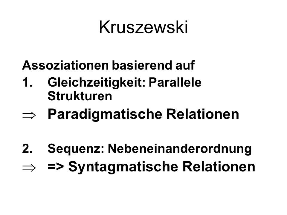 Kruszewski Paradigmatische Relationen => Syntagmatische Relationen