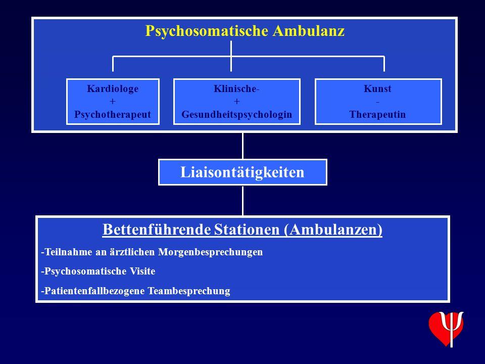 Psychosomatische Ambulanz