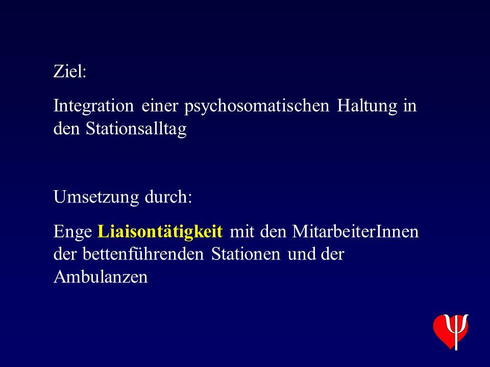 Ziel: Integration einer psychosomatischen Haltung in den Stationsalltag. Umsetzung durch: