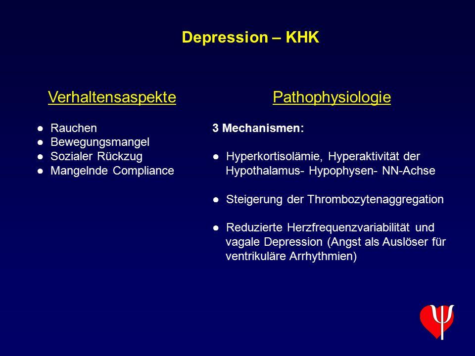 Depression – KHK Verhaltensaspekte Pathophysiologie Rauchen