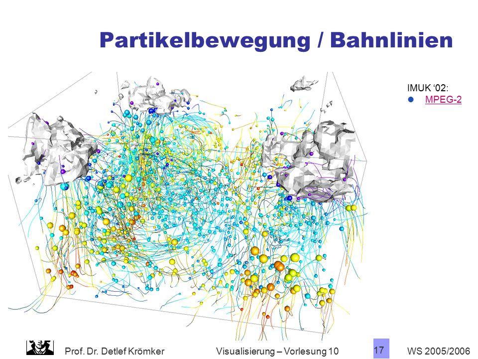 Partikelbewegung / Bahnlinien