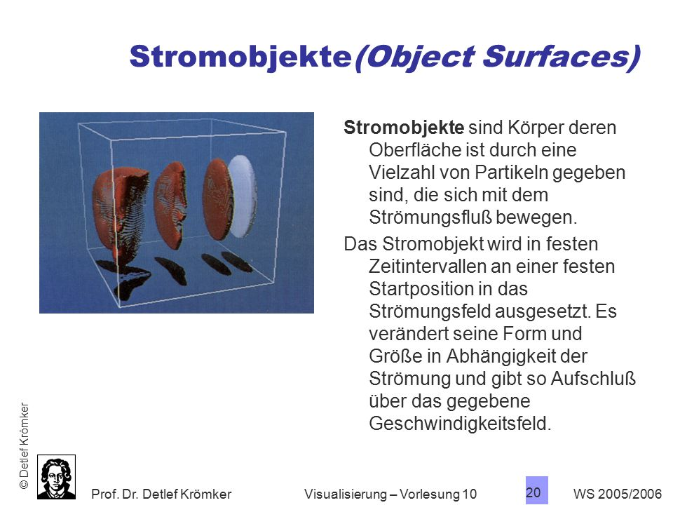 Stromobjekte(Object Surfaces)