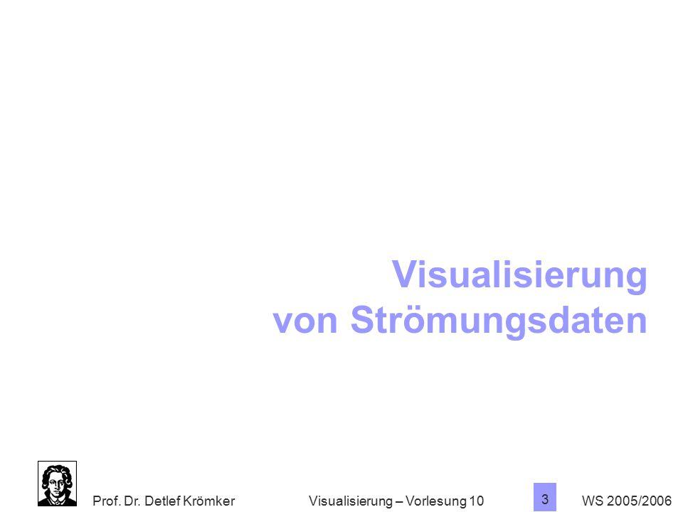 Visualisierung von Strömungsdaten