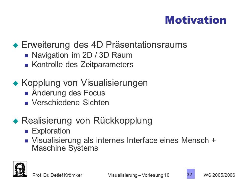 Motivation Erweiterung des 4D Präsentationsraums