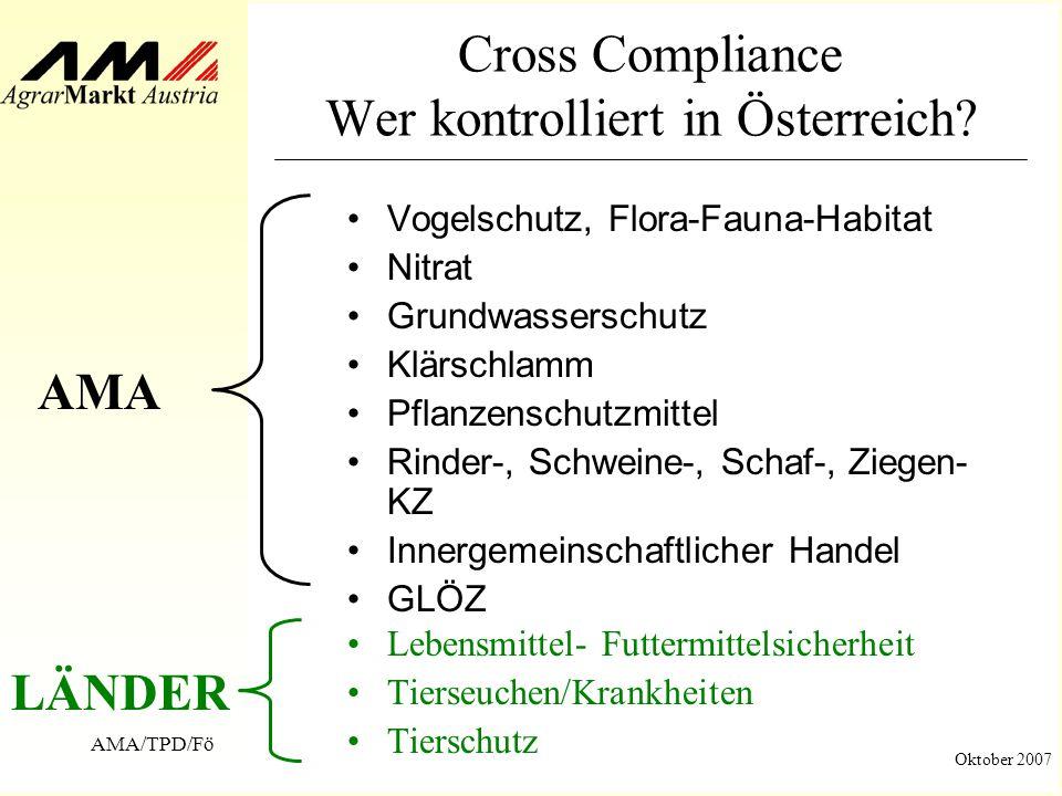 Cross Compliance Wer kontrolliert in Österreich