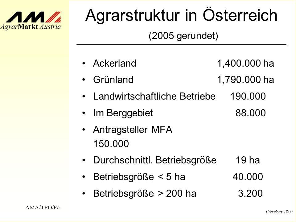 Agrarstruktur in Österreich (2005 gerundet)