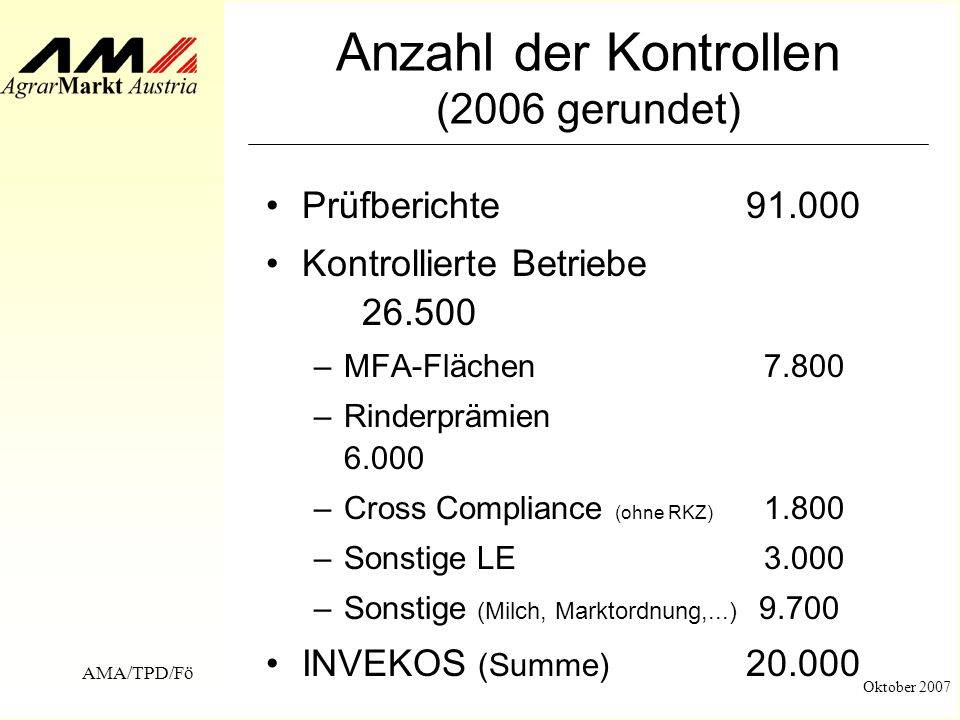 Anzahl der Kontrollen (2006 gerundet)
