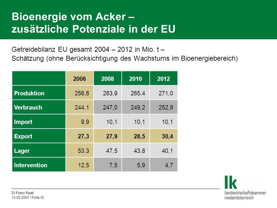 Bioenergie vom Acker – zusätzliche Potenziale in der EU