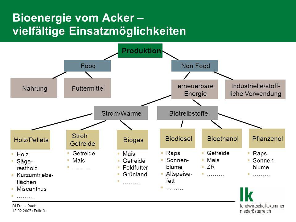 Bioenergie vom Acker – vielfältige Einsatzmöglichkeiten