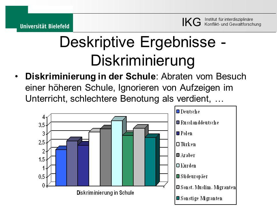 Deskriptive Ergebnisse - Diskriminierung