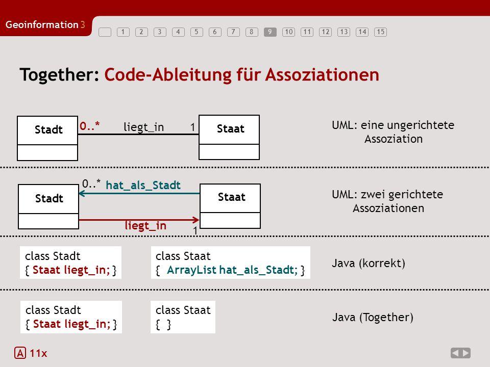Together: Code-Ableitung für Assoziationen