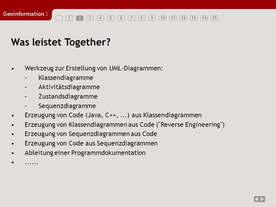 Was leistet Together Werkzeug zur Erstellung von UML-Diagrammen: