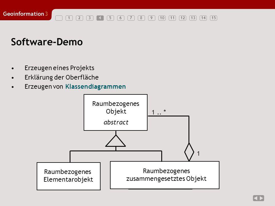 Software-Demo Erzeugen eines Projekts Erklärung der Oberfläche