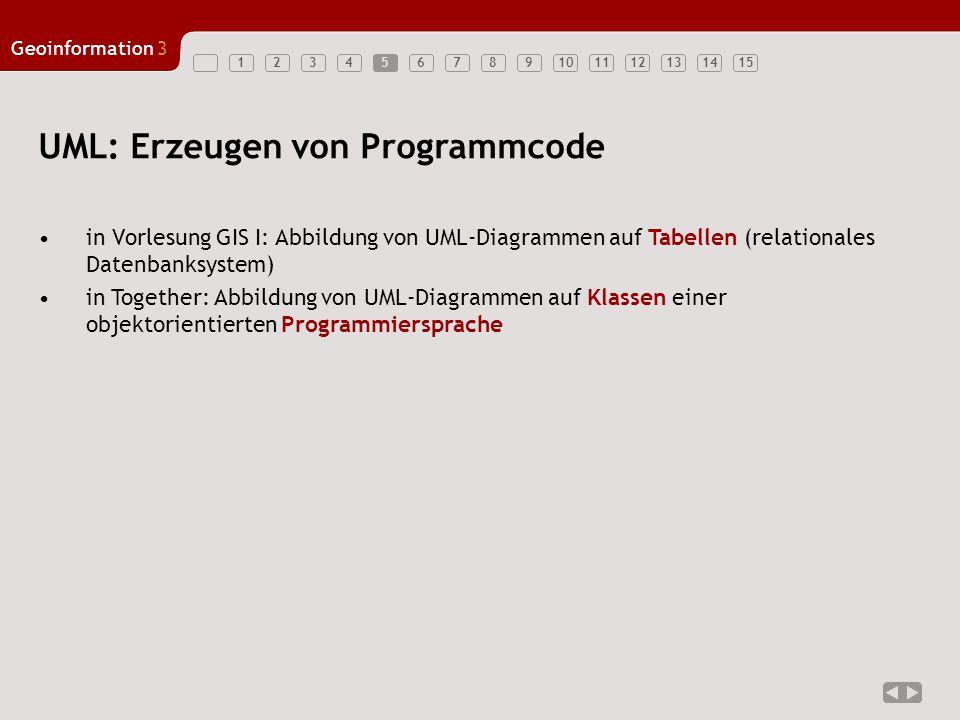 UML: Erzeugen von Programmcode