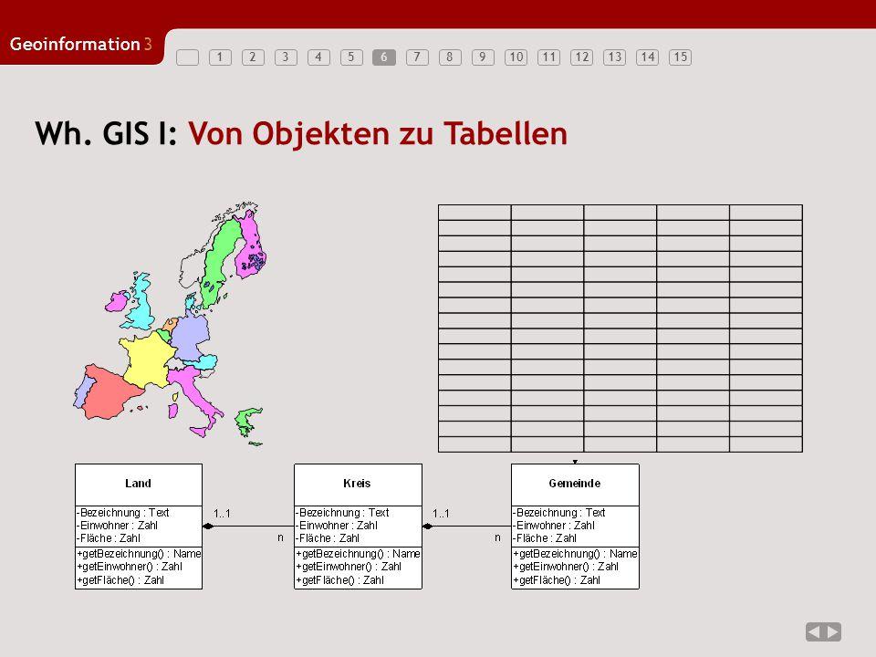 Wh. GIS I: Von Objekten zu Tabellen