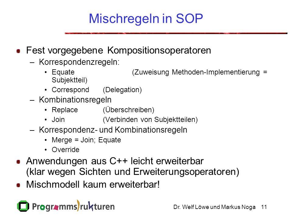 Mischregeln in SOP Fest vorgegebene Kompositionsoperatoren