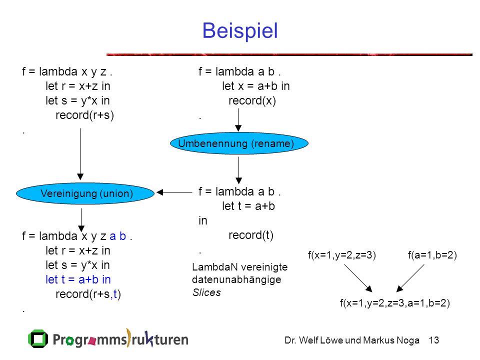 Beispiel f = lambda x y z . let r = x+z in let s = y*x in record(r+s)