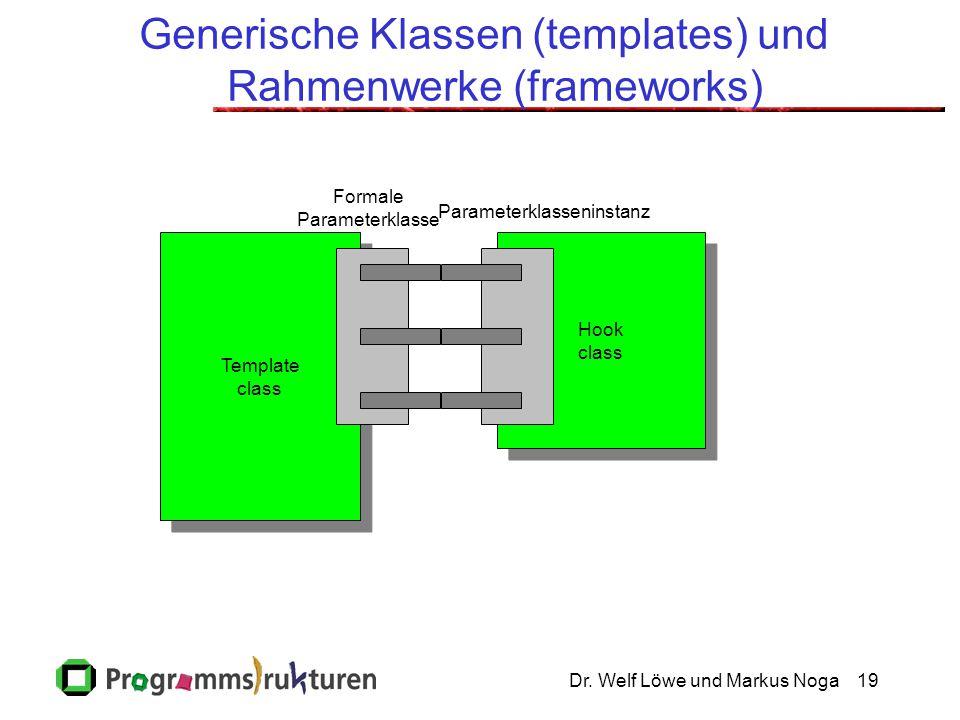 Generische Klassen (templates) und Rahmenwerke (frameworks)