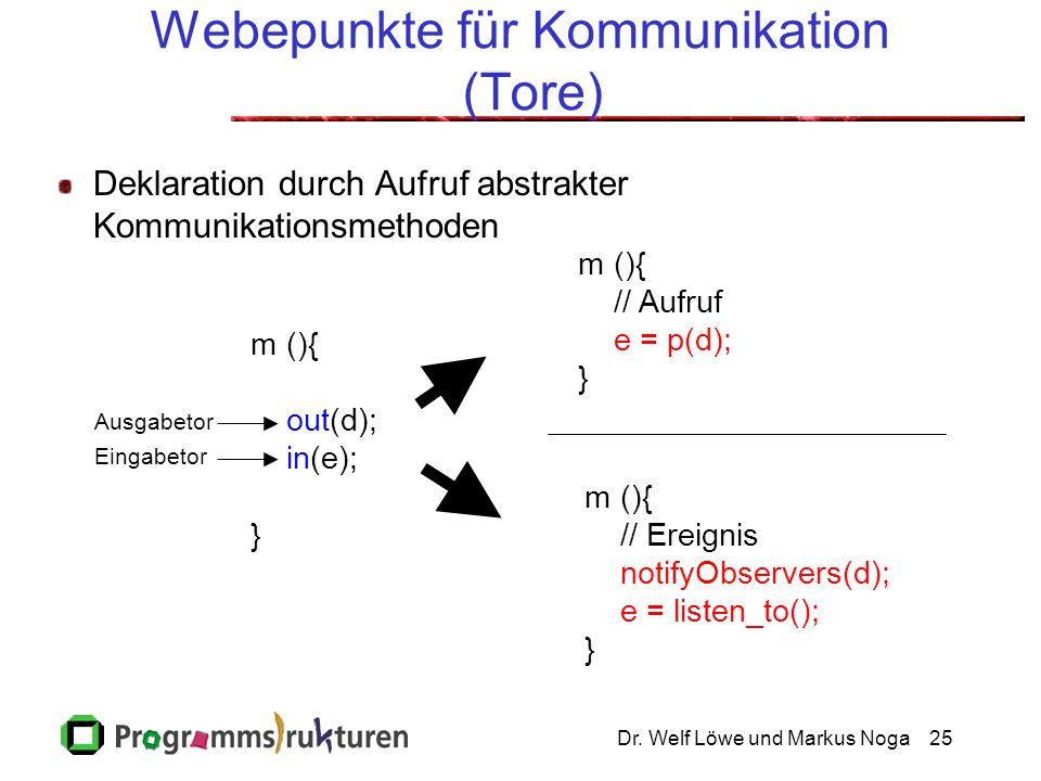 Webepunkte für Kommunikation (Tore)