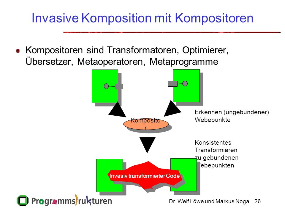 Invasive Komposition mit Kompositoren